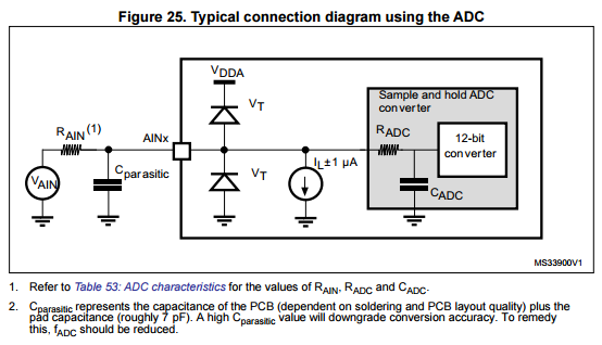 STM32F0 ADC mini tutorial – Scan mode using interrupts and DMA